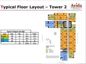 avida towers davao, davao city condo for sale, ayala condo in davao, installment condo in downtown davao, davaoproperties for sale, condo for sale in davao city (8)