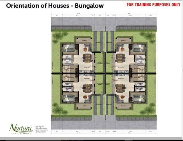 Bungalow - Orientation of Houses