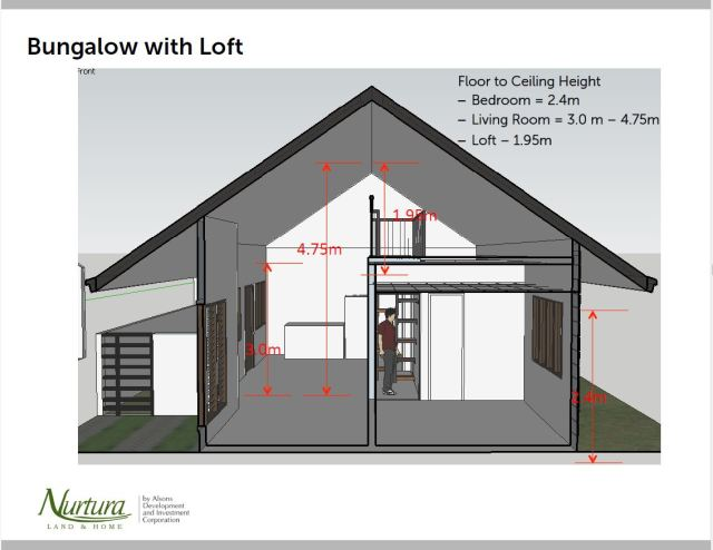Bungalow With Loft Height