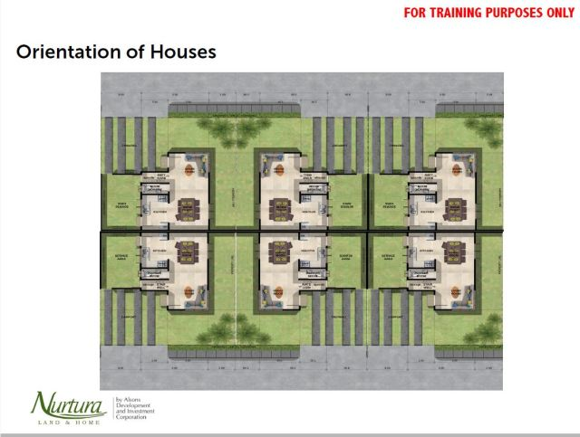 Two Storey House Orientation of Houses